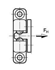 Rys. 4. Siła przytrzymania FH potrzebna do otwarcia osłony przytrzymywanej przez chwytak zatrzaskowy GN4490
