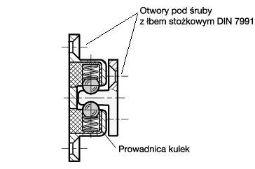 Rys. 2. Budowa chwytaka zatrzaskowego GN 4490