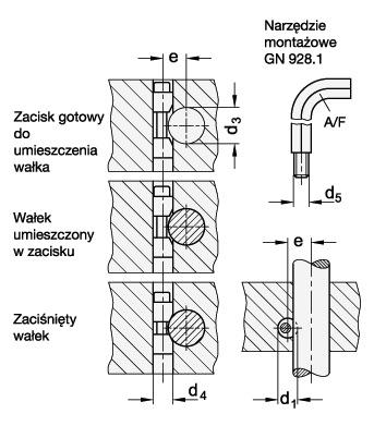 Rys. 8 Przykład montażu zacisków stycznych GN 928