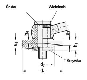 – dociskanie osiowe – dźwignie GN 918.2