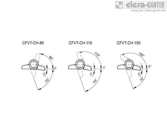 Rys. 3 Wersje zawiasu CFVT