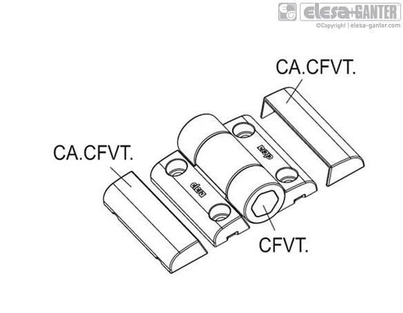 Rys. 4: Pokrywy zawiasu CA.CFVT