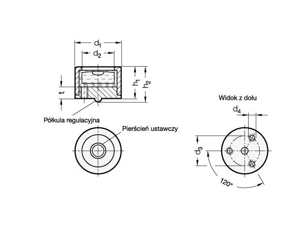 Rys.4: Poziomice regulowane serii GN 2280