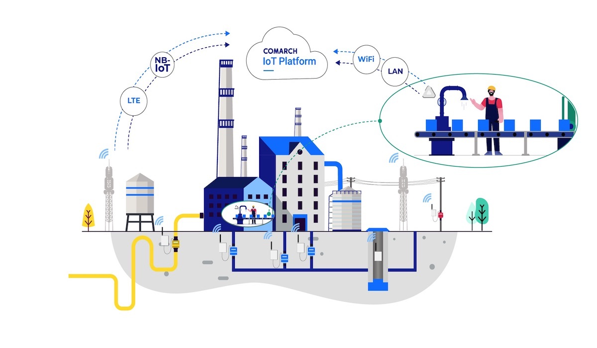 Comarch Smart Metering for Industry Factory