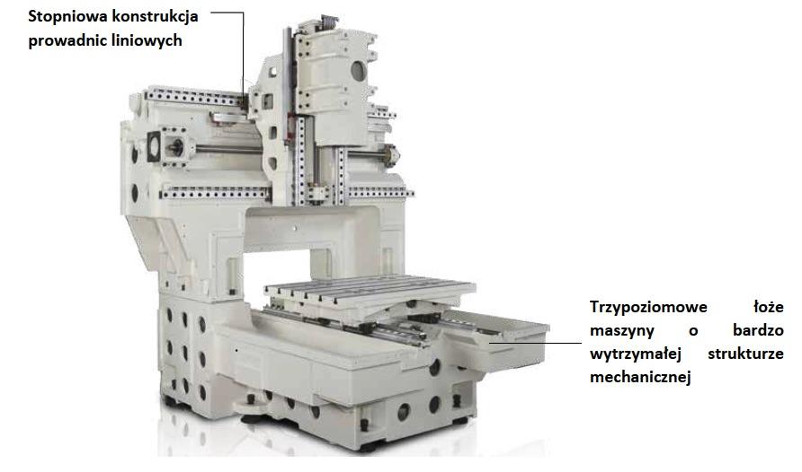 Takumi H - konstrukcja