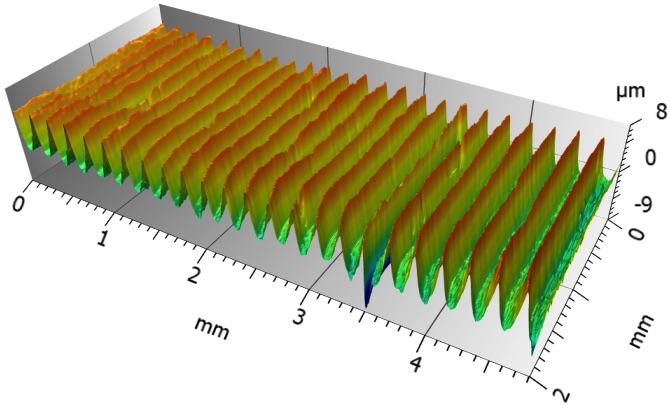 Rys. 3. Topografie powierzchni uzyskane po toczeniu (a) oraz toczeniu i nagniataniu ślizgowym (b) wybranych powierzchni formy wtryskowej wykonanej ze stopu aluminium AlSi10-Mg metodą SLM