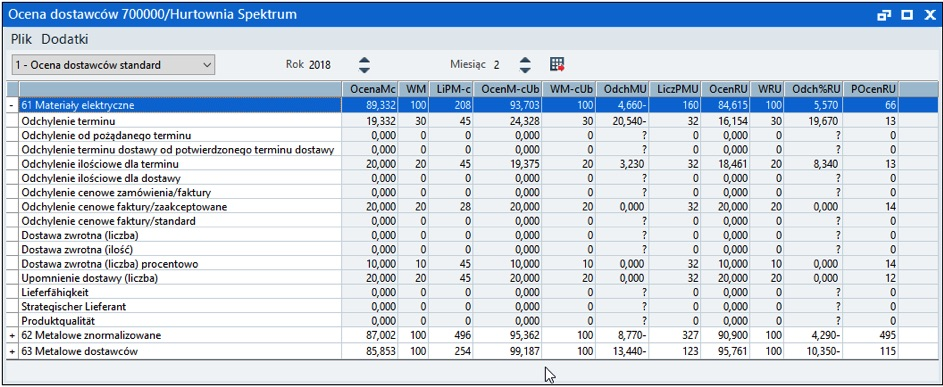 kontorla-jakości-wyrobu-gotowego-w-systemie-ERP.2