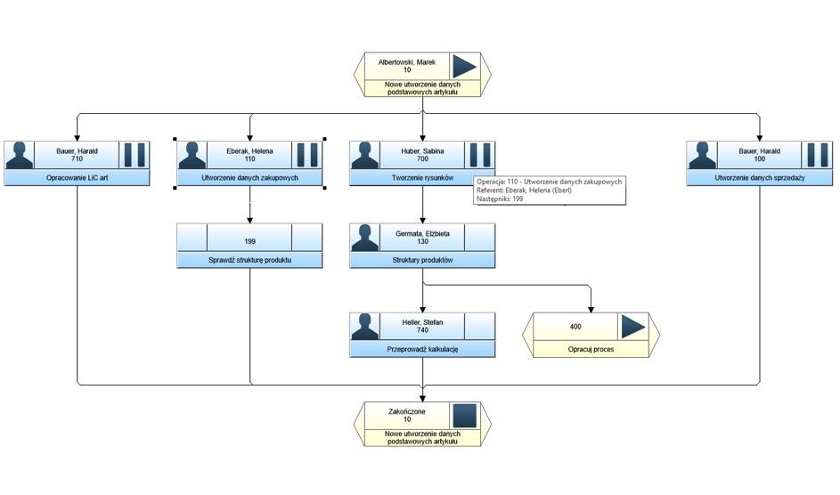 kontorla-jakości-wyrobu-gotowego-w-systemie-ERP