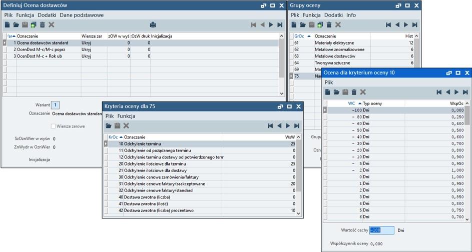 poprawa-jakości-produktów-w-systemie-ERP