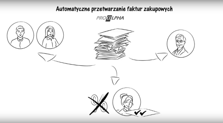 Automatyczna rejestracja faktur zakupowych