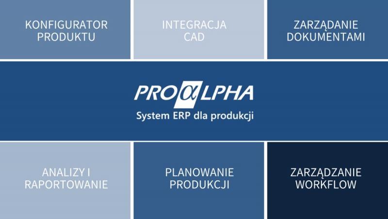 UST-M wdraża system proALPHA ERP