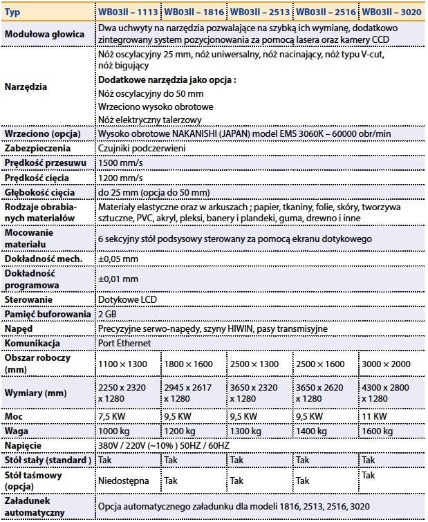Ploter stołowy Weni WB03II  specyfikacja
