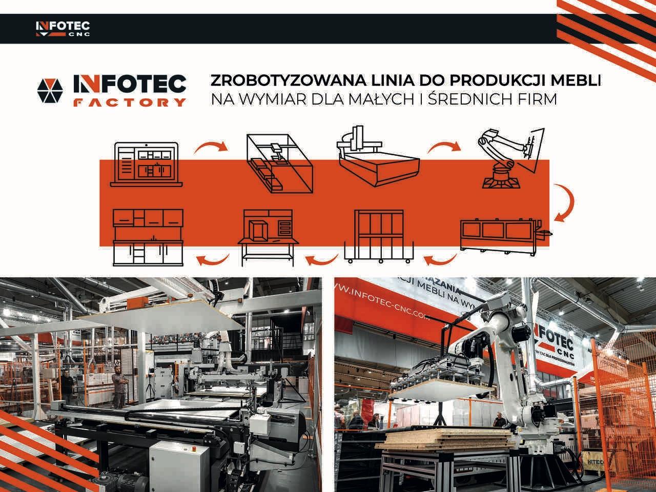 INFOTEC CNC Zrobotyzowana linia do produkcji mebli na wymiar